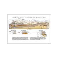 Geologic Cross Section
